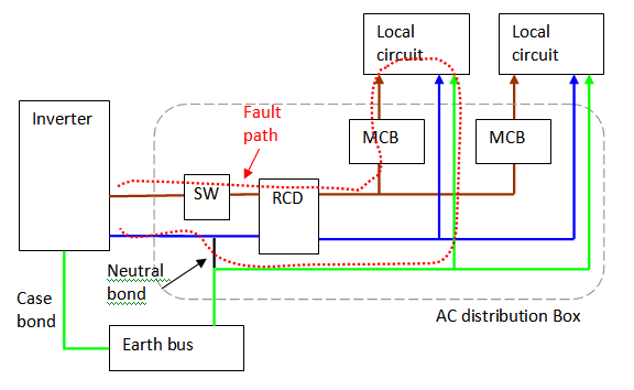 ac distribution one of the purposes of rules is to make sure you understand the point of them as people seem determined to wire their own boards the diagram below